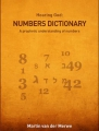 Numbers Dictionary